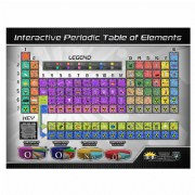 Periodic Table of Elements Interactive 3D Chart