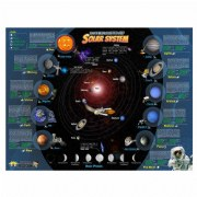 Solar System Interactive 3D Chart