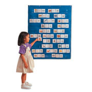 Pocket Wall Chart