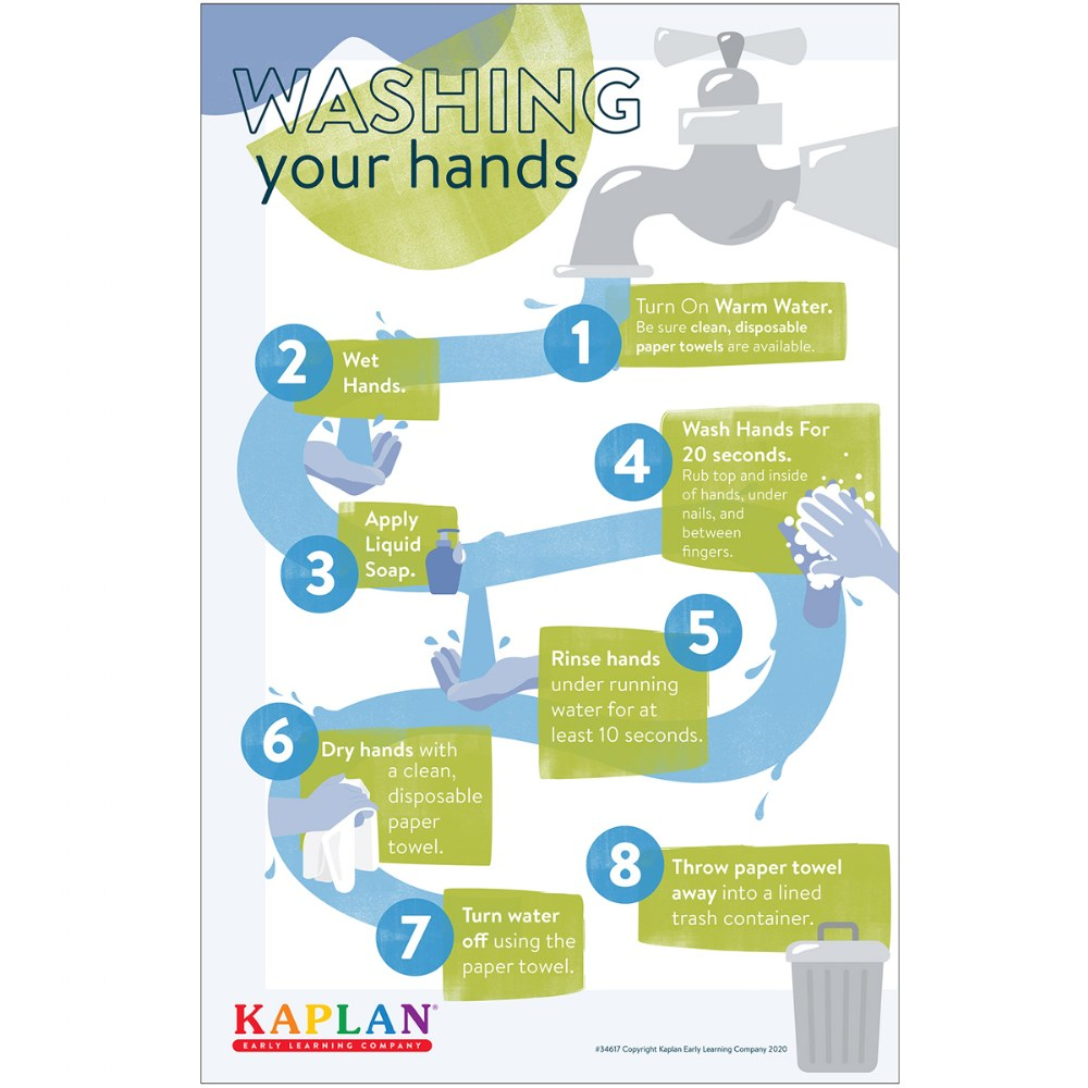 Handwashing Poster - Set of 12