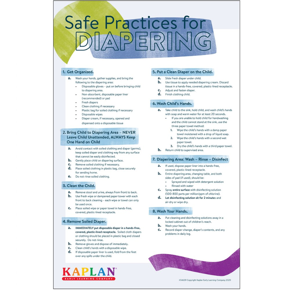 Safe Practices For Diapering Poster - Set of 10