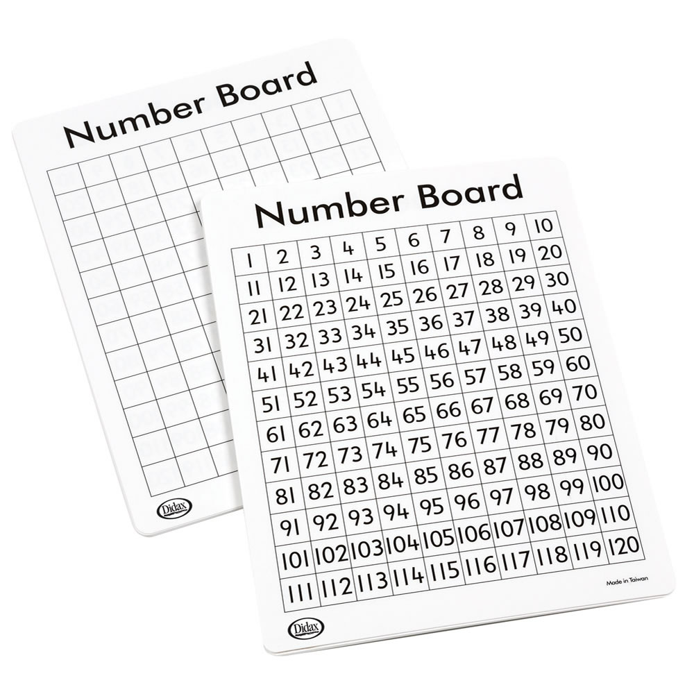 Write-On/Wipe-Off 120 Number Mats (Set of 10)
