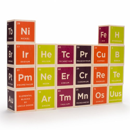 Uncle Goose Periodic Table Block Set 20 Pieces