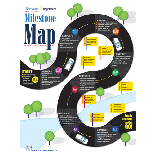 Nemours® BrightStart! Milestone Map - Set of 20