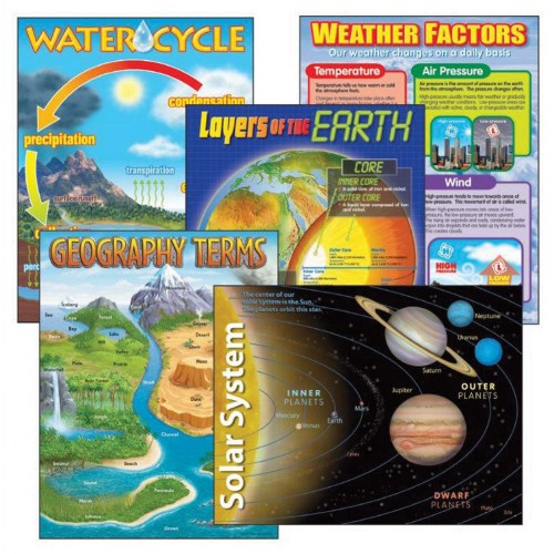Earth Science Charts - Set of 5