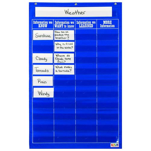 Kwlm pocket chart for Kaplan floor planner
