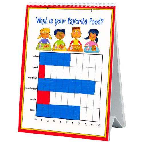 Graphing flip chart for Kaplan floor planner