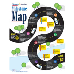 Nemours® BrightStart! Milestone Map (Set of 20 - English)