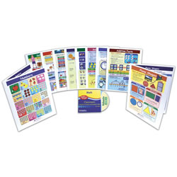 Math Visual Learning Guides Set - Grade 1