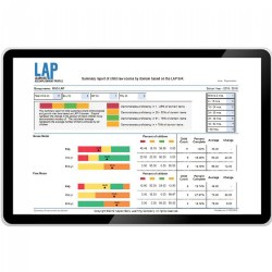 Web Software for LAP™-D Individual Screen