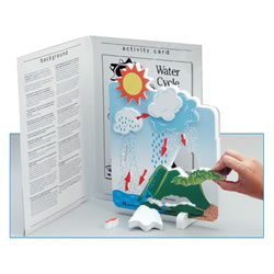 Books Plus: Water Cycle