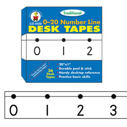 Desk Tape Number Line 0 - 20