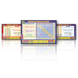 Multiplication Set Whiteboard Charts