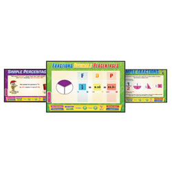 Fractions, Decimals, and Percents Whiteboard Charts