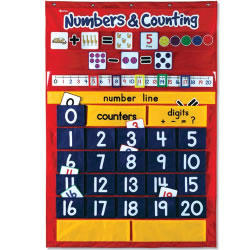 "3 - 6 years. This chart makes early math a positive experience with fun illustrations. Teach basic number sense, counting, adding, subtracting, and equations with 194 cards featuring pictures, digits, operations, and number line. Measures 28"" x 38 1/4""."