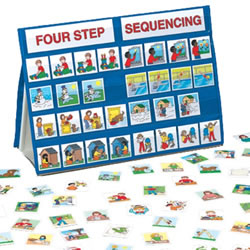 Four Step Sequencing