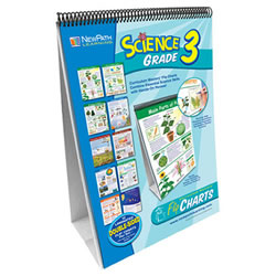 Science Curriculum Mastery® Flip Chart