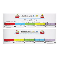 Student Number Line (0-100) - (Set of 10)