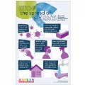 Stop the Spread of Germs Poster - Set of 12