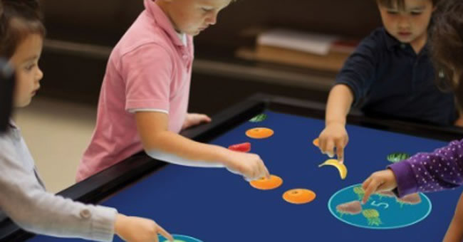 Choosing the Best Technology for Your Individual Classroom